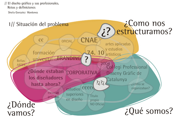 sheila gonzalez tesis-ub